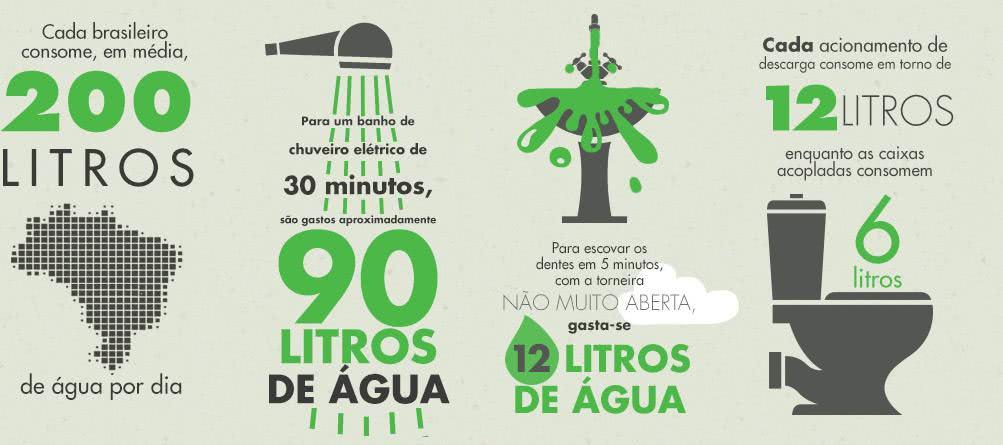 infografico_agua